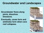 groundwater and landscapes1