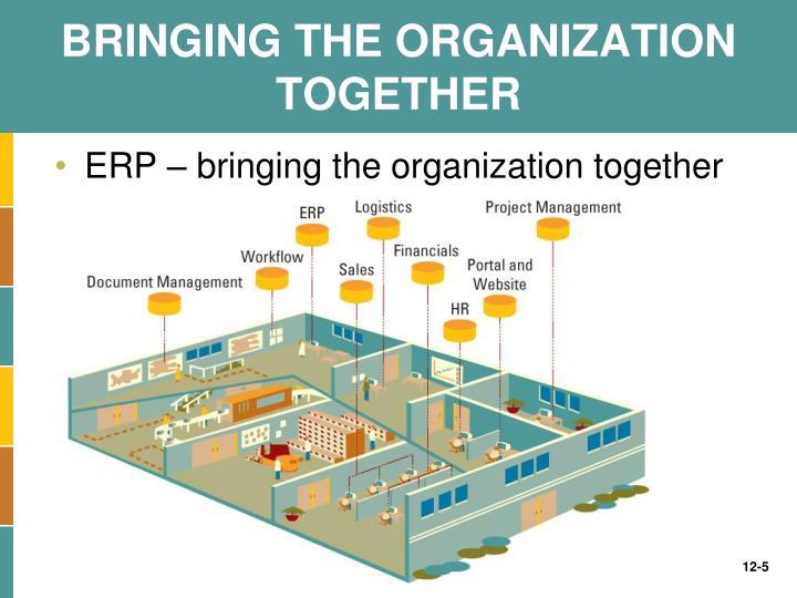 Image Result For Ppt Presentation On Integrating Management Systems