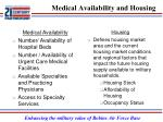 medical availability and housing