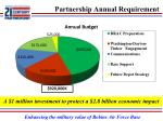 partnership annual requirement