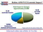 robins afb fy12 economic impact