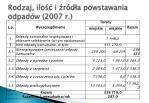 rodzaj ilo i r d a powstawania odpad w 2007 r