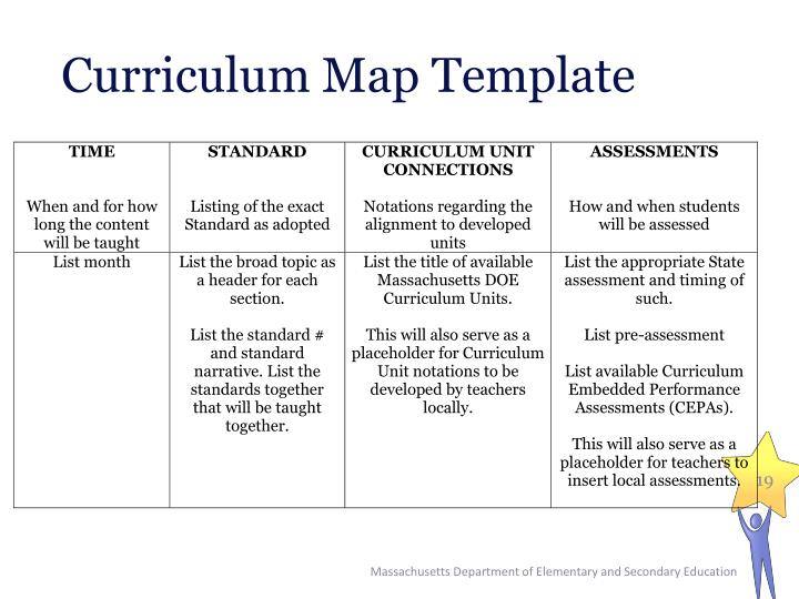 Curriculum mapping template maxwellsz