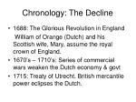 chronology the decline