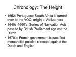 chronology the height