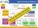glite services for release 1