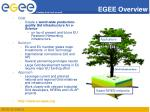 egee overview