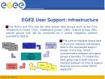 egee user support infrastructure1