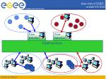 user view of egee a multi vo grid