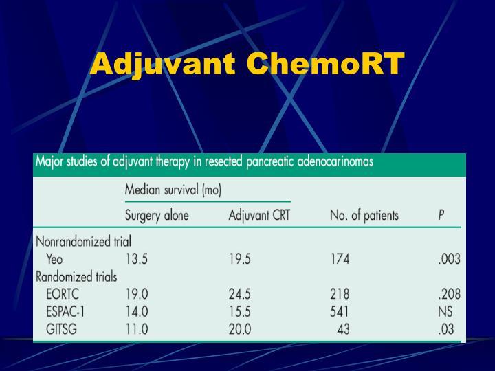 Adjuvant ChemoRT