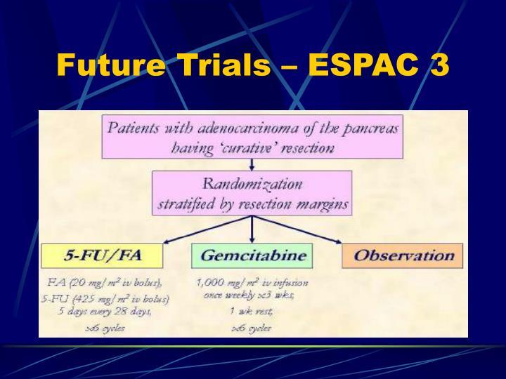 Future Trials – ESPAC 3
