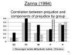 zanna 1994 correlation between prejudice and components of prejudice