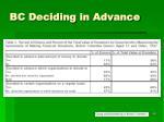 bc deciding in advance