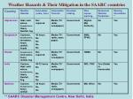 weather hazards their mitigation in the saarc countries