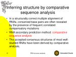 inferring structure by comparative sequence analysis