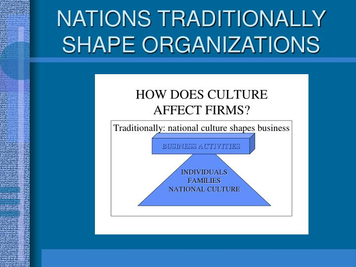 NATIONS TRADITIONALLY SHAPE ORGANIZATIONS
