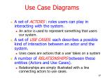 use case diagrams1