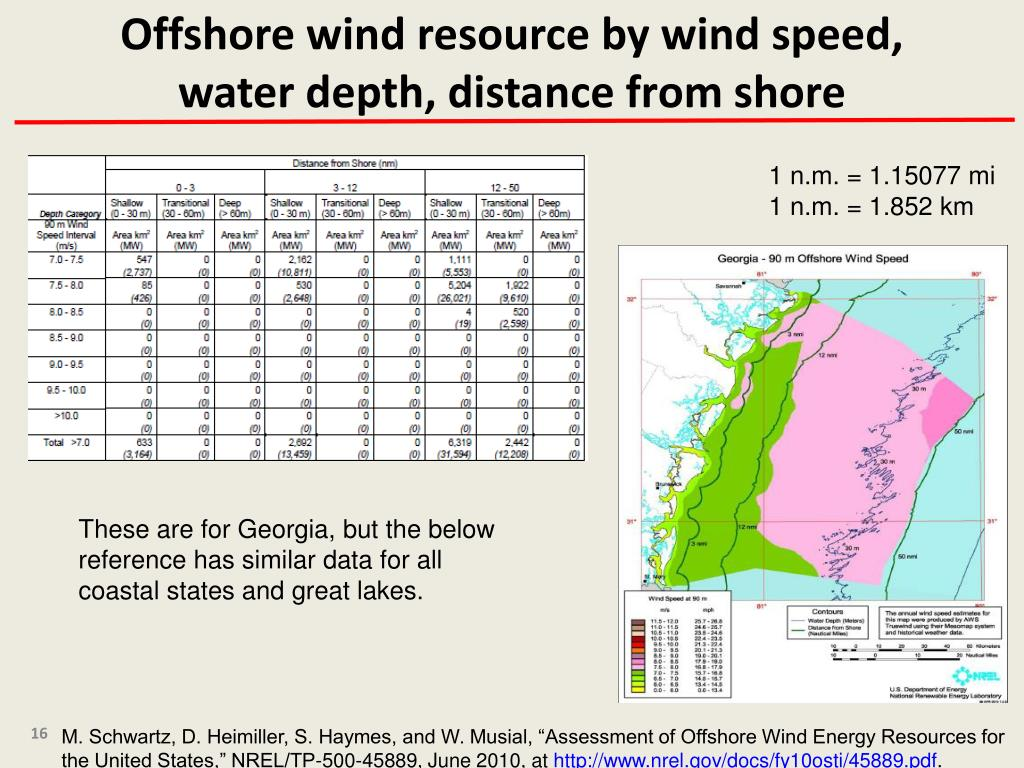 PPT - Offshore Wind J  McCalley PowerPoint Presentation - ID:1411880
