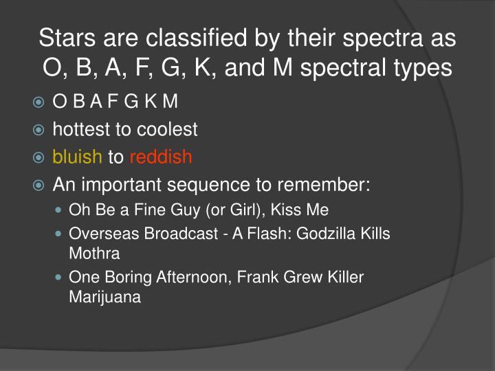 Stars are classified by their spectra as