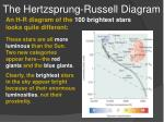 the hertzsprung russell diagram2
