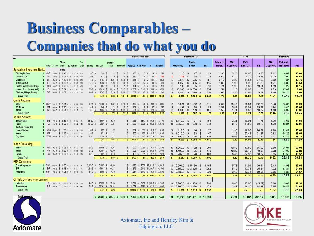 Business Comparables –