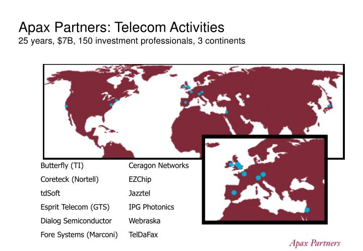 Apax partners telecom activities 25 years 7b 150 investment professionals 3 continents