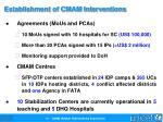 establishment of cmam interventions