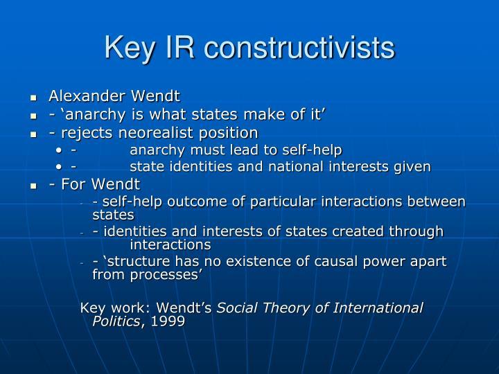 Key IR constructivists