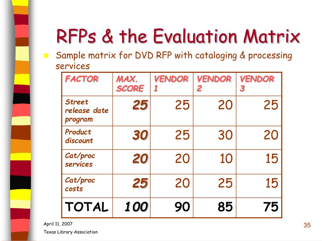 RFPs & the Evaluation Matrix