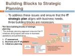 building blocks to strategic planning