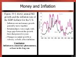 money and inflation1