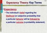 expectancy theory key terms1