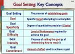 goal setting key concepts
