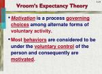 vroom s expectancy theory