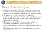 theory krutetskii s types
