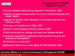 background on ecem degree program