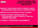 cohort based and hybrid learning are important