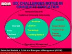 six challenges noted in graduate education