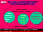 six challenges noted in graduate education1