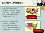 intensity strategies