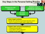 key steps in the personal selling process