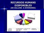 recursos humans disponibles de dilluns a divendres