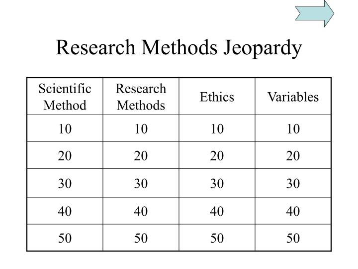 research methods jeopardy n.
