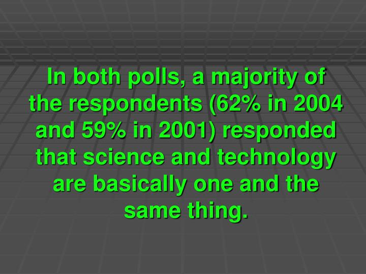 In both polls, a majority of the respondents (62% in 2004 and 59% in 2001) responded that science and technology are basically one and the same thing.