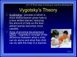vygotsky s theory