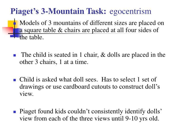 Piaget's 3-Mountain Task: