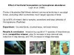 effect of territorial honeyeaters on homopteran abundance loyn et al 1983