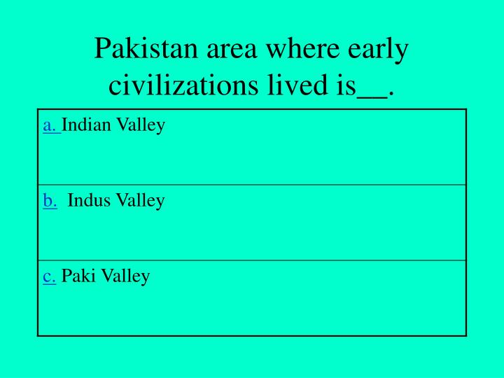 Pakistan area where early civilizations lived is