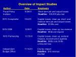 overview of impact studies