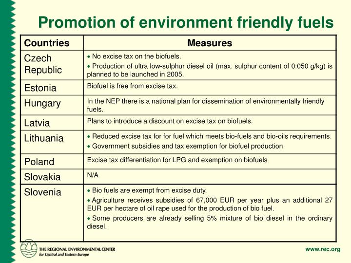 Promotion of environment friendly fuels